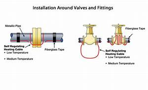Installation Tips For Heat Tracing Cable