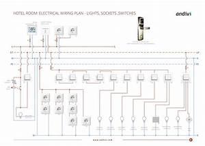 Unique Wiring A Bedroom Circuit  Diagram  Wiringdiagram