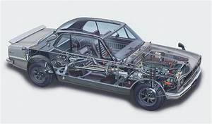 Nissan Skyline Cutaway Wallpaper