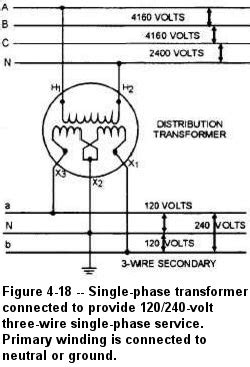 Single Phase Transformer Wiring Connection topic single phase transformer wiring