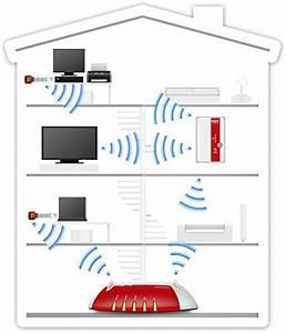 Wlan Verstärker Reichweite : fritz repeater reichweite im wlan netz erh hen fritzbox ~ Watch28wear.com Haus und Dekorationen