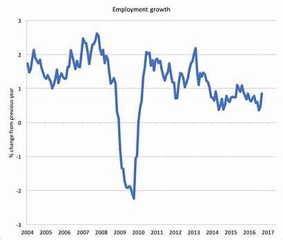 Bank Canada Economy Interest Canadian Rates Rise