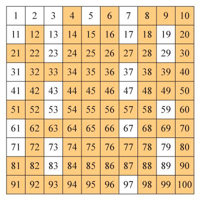 composite numbers definitions     examples