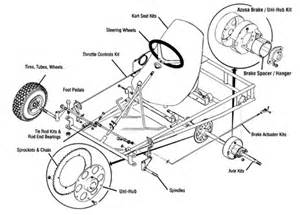 similiar go kart engine diagram keywords saturn sl1 engine diagram
