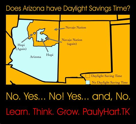 paulyhartcom arizona daylight savings time