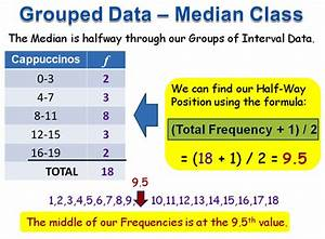Mean Mode Median Formula. Worksheet. Ixiplay Free Resume ...