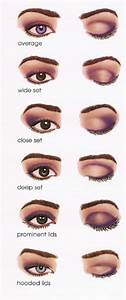 BuzzedforBeauty: All About Hooded Eyes