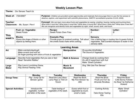 Inquiry Lesson Plan Template Costumepartyrun