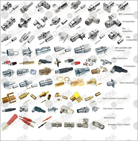 types of cable connectors pictures to pin on