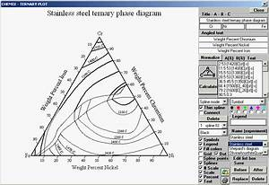 Stainless Steel Ternary Phase Diagram