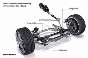 U0026quot Adaptive Lenkung U0026quot   Ford Wird Innovative Lenkhilfe
