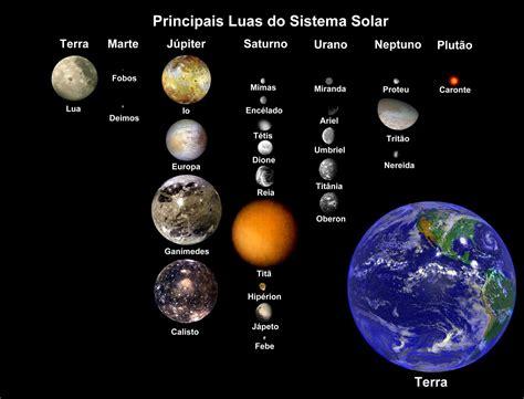 mundo em um blog conheca   luas mais estranhas  sistema solar