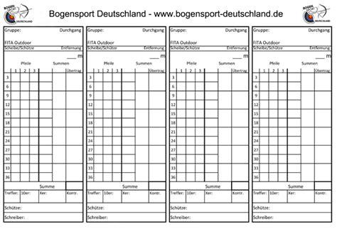 trainings formulare zum kostenlosen  deutscher
