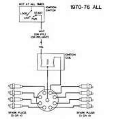 Chevy Hei Ignition Coil Wiring Diagram