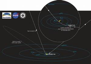 First interstellar object discovered by Pan-STARRS1 | News ...