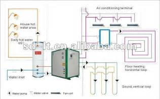 Photos of Air Source Heat Pump Technical Specification