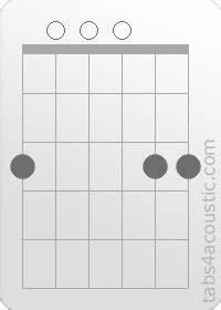 Guitar Chord Gsus2