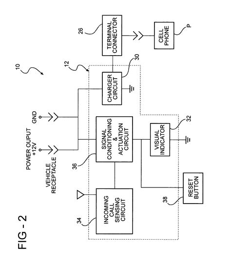 Patent Cell Phone Charger With Incoming Call