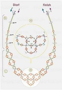 How To Make Your Own Jewelry Make Your Own Necklace For A Party  U00b7 How To Make A Beaded Necklace