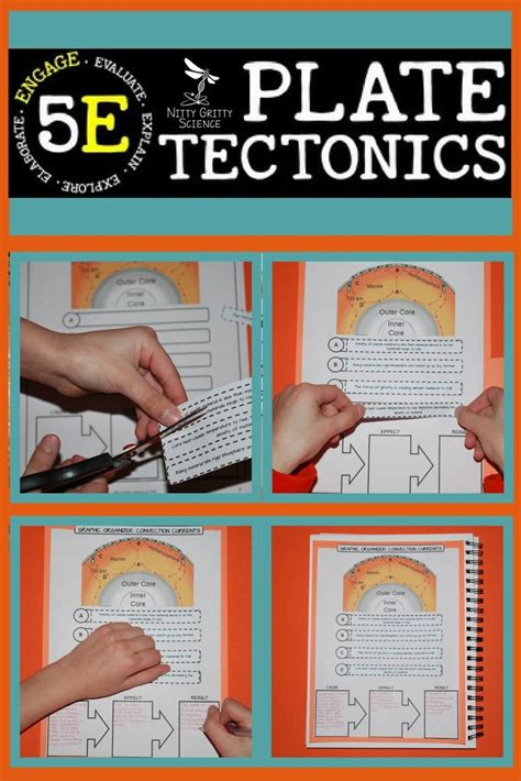 plate tectonics earth science interactive notebook covers