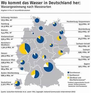 Wasserverbrauch Deutschland 2016 : vku fl chendeckende wasserver und entsorgung nachhaltig sichern ~ Frokenaadalensverden.com Haus und Dekorationen