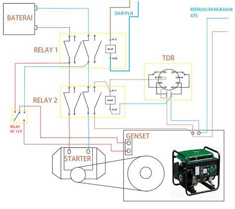 cara membuat rangkaian panel amf automatis main failure untuk menghidupkan genset otomatis
