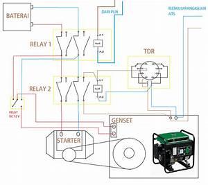 Cara Membuat Rangkaian Panel Amf  Automatis Main Failure