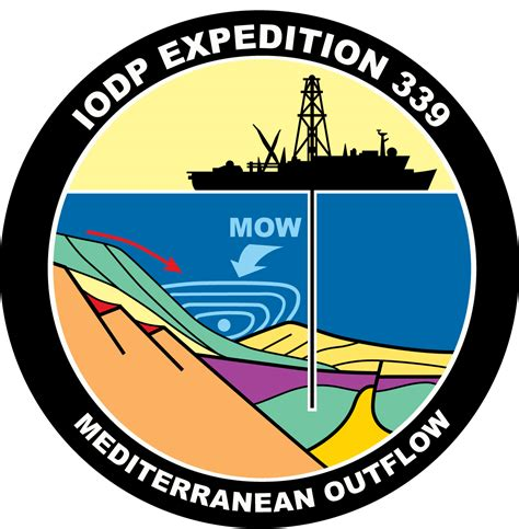 Iodpusio Expeditions Mediterranean Outflow