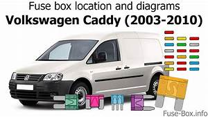 1999 Vw Fuse Box Diagram