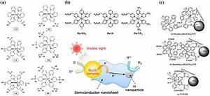 Ruthenium Complexes For Dye