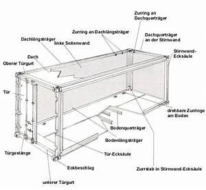 Zimmertüren Maße Norm : rainbow containers gmbh gebrauchte seecontainer neue seecontainer ~ Orissabook.com Haus und Dekorationen