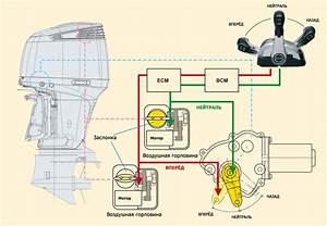 18 Inspirational Starter Solenoid Switch Wiring Diagram