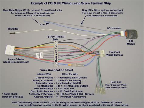 Wiring Diagram For Stereo by Pioneer Car Stereo Wiring Harness Diagram Mechanic S