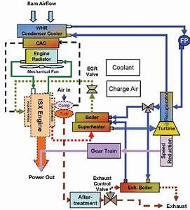 Diesel Engine Alternator Wiring Diagram