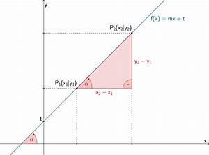 Orthogonale Geraden Berechnen : 1 1 1 lineare funktion mathelike ~ Themetempest.com Abrechnung