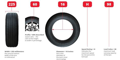 Tyre Load Index Chart Southern Africa