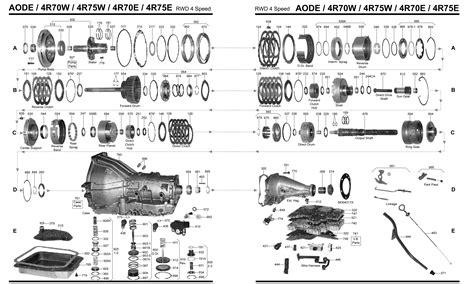 A4ld Wiring Diagram