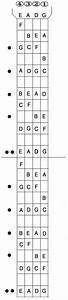Bass Fretboard Chart Pdf
