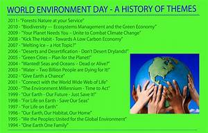 Awetya: gallery World Environmental Day WallPapers,Quotes