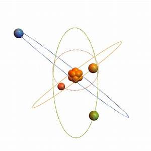 Atomic Models Evidence-based theories on the... - Fouriest ...