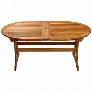 Table Jardin En Bois : table de jardin en bois exotique fsc avec allon achat ~ Teatrodelosmanantiales.com Idées de Décoration