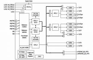 Synchronization System For Ieee 1588