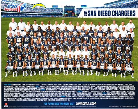 2014 San Diego Chargers 8x10 Team Photo Keenan Allen