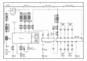 Toyota Avalon Wiring Diagram And Electrical Schematic