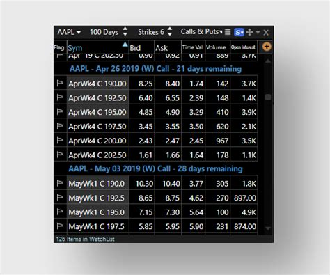 FSC - Streaming Stock Charts