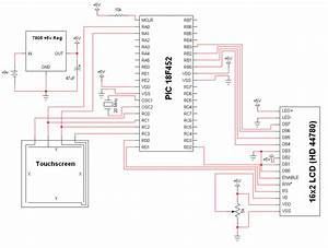 Microcontroller - Resistive Touch Screens