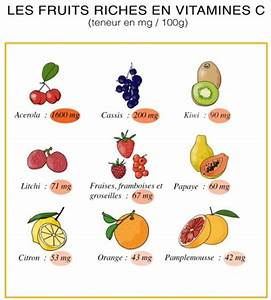 Les vitamines c