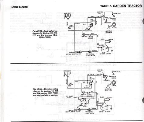 wiring diagram   deere model