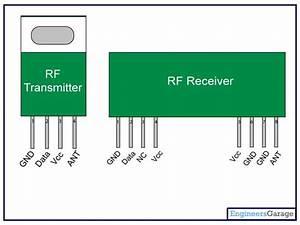 Rf Module Pin Diagram  Rf Transmitter And Rf Receiver Pinout