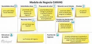 CANVAS: Un modelo de negocio para el emprendedor Mi Propio Jefe